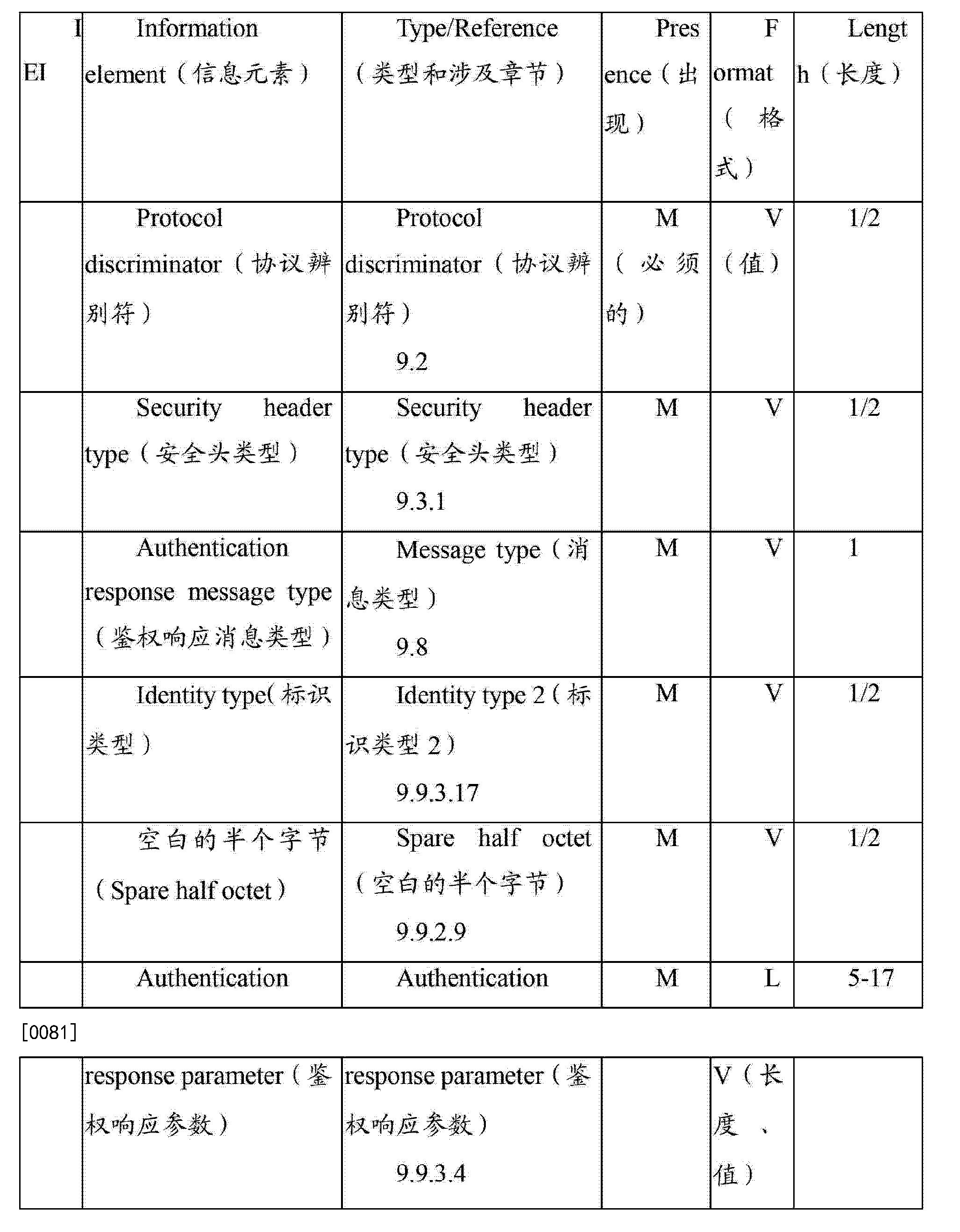 Figure CN102917332BD00101