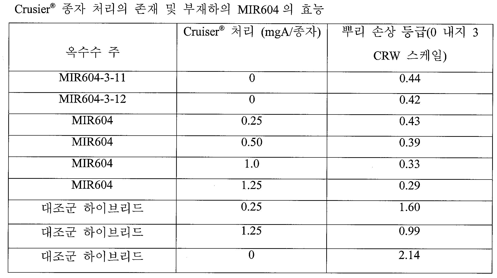 Figure 112006069493270-pct00002