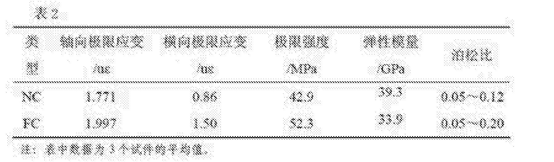Figure CN104792611BD00102