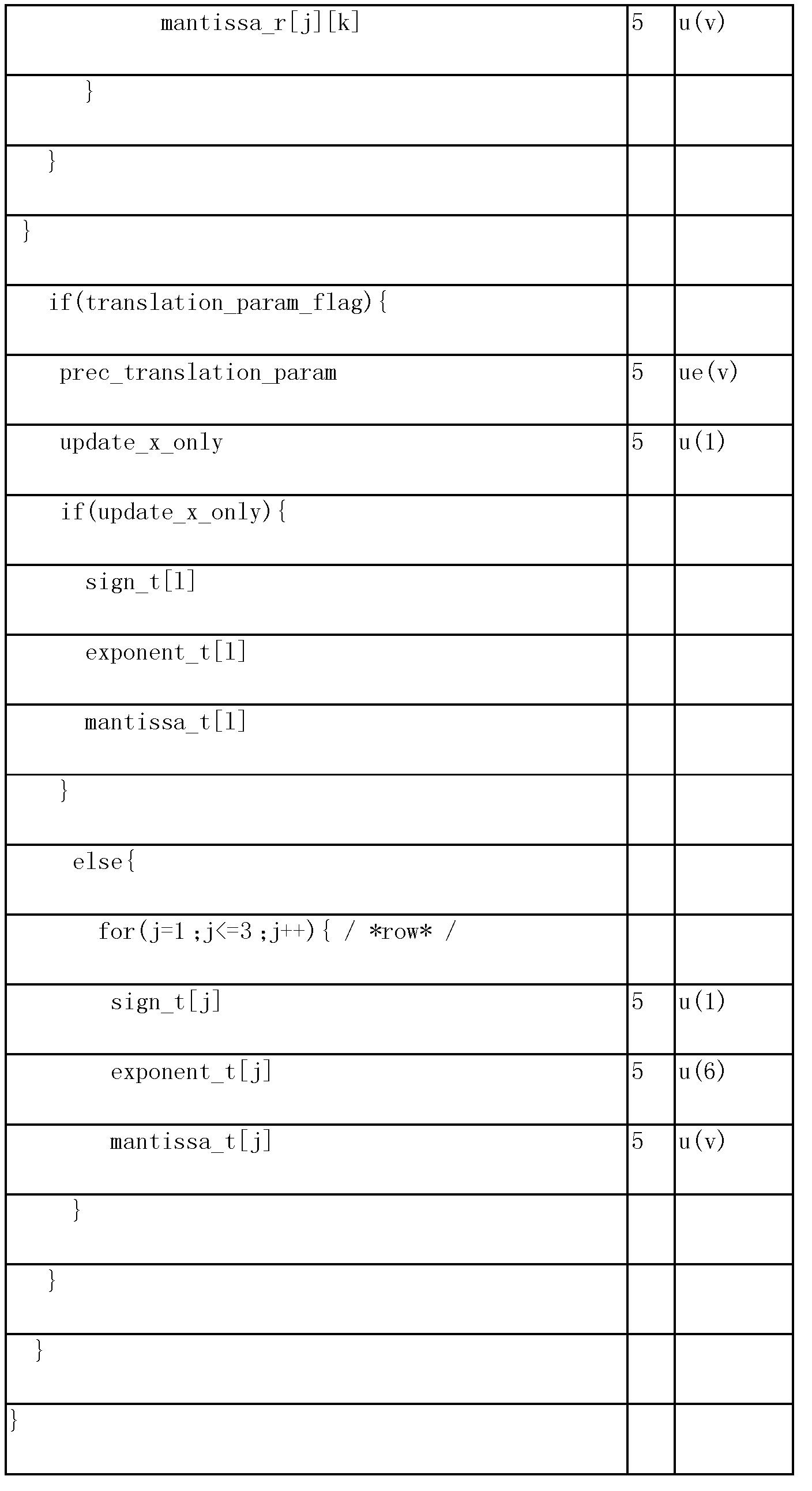 Figure CN103875250AD00431