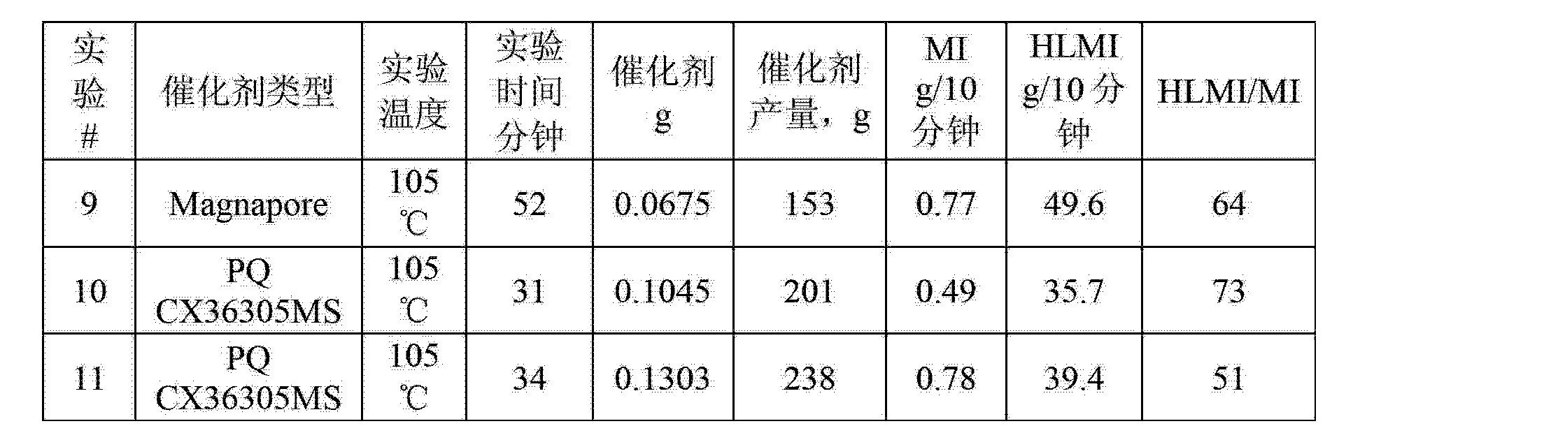 Figure CN103130933AD00131
