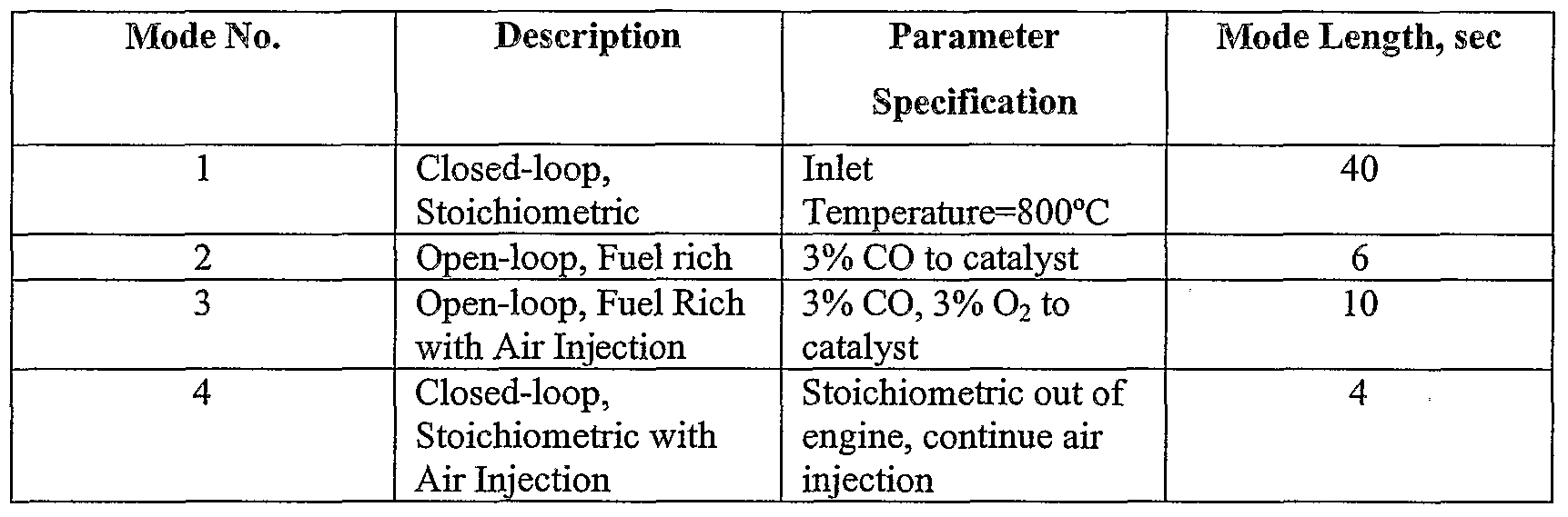 WO2006020735A2 - Testing using a non-engine based test