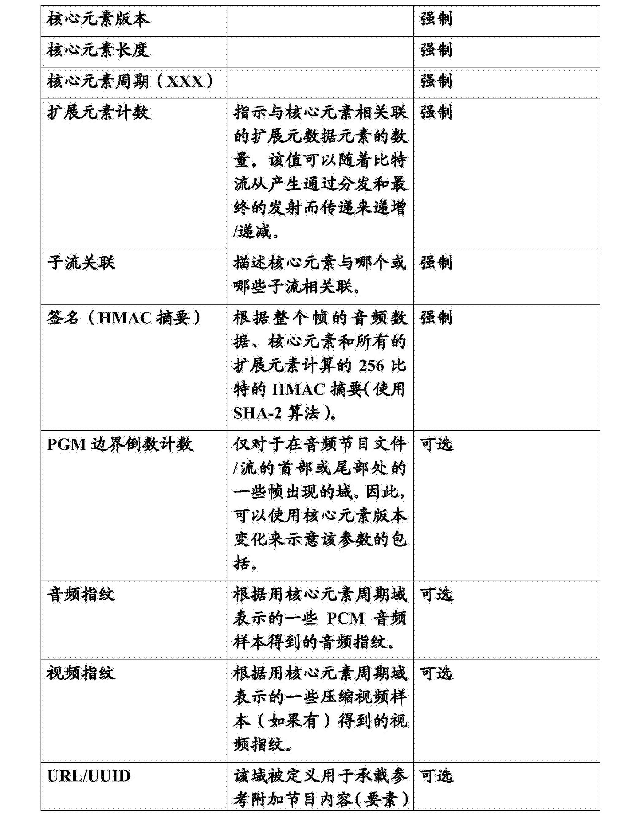 Figure CN107276552AD00221