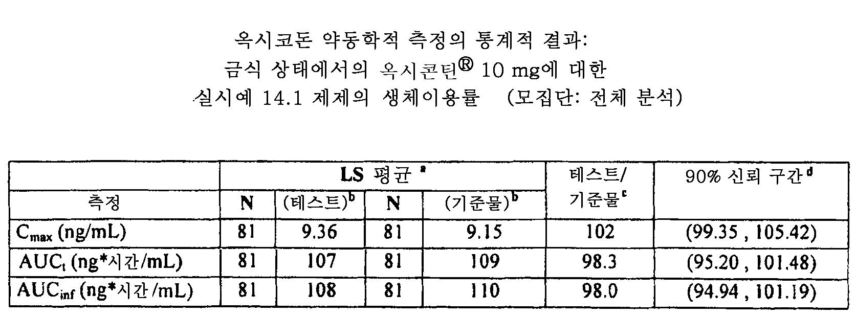 Figure 112011082183604-pat00147