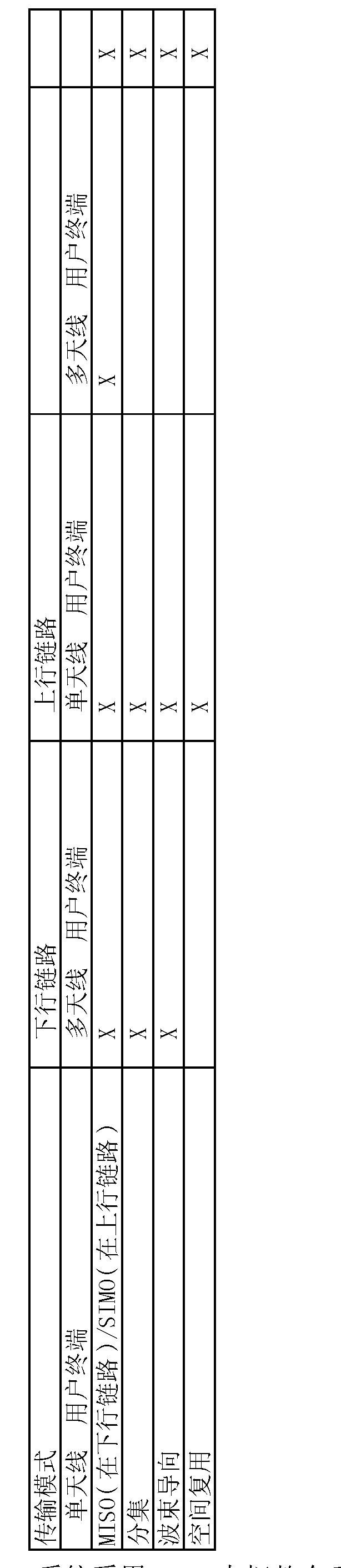 Figure CN1906892BD00101