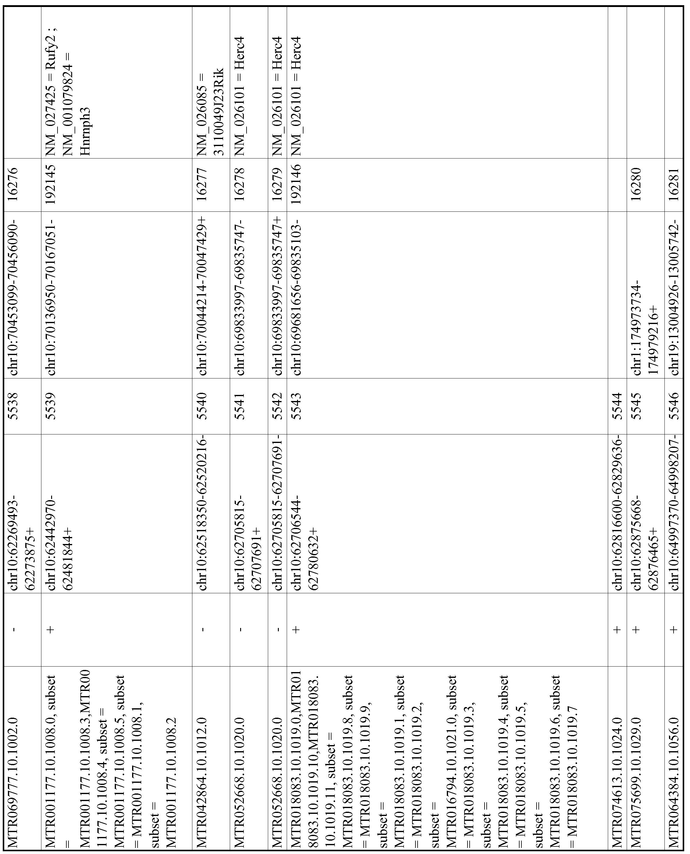 Figure imgf000995_0001