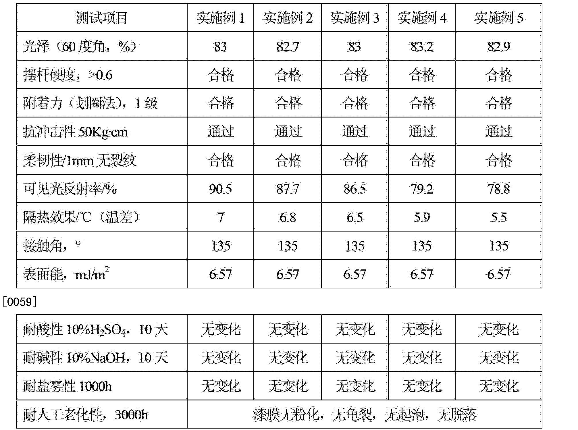 Figure CN103013241BD00072