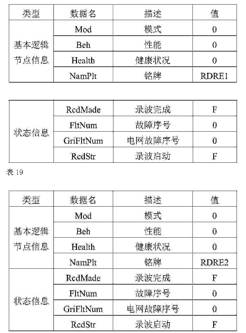 Figure CN105305632AD00171