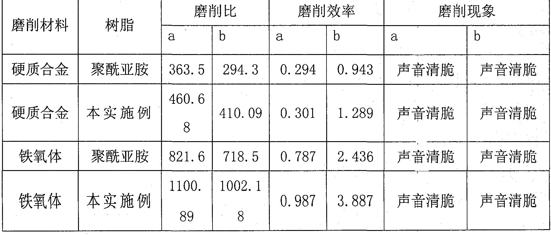 Figure CN101733713BD00041
