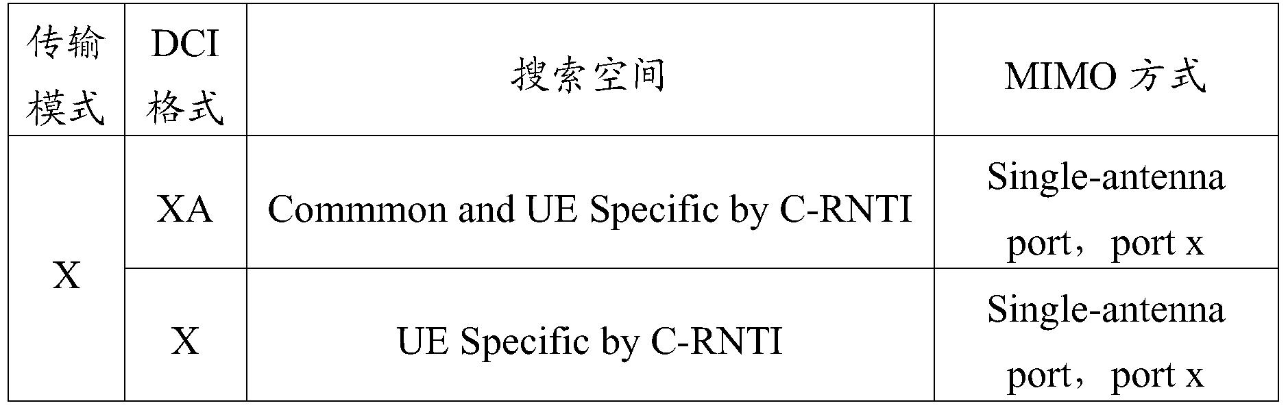 Figure PCTCN2016087333-appb-000001
