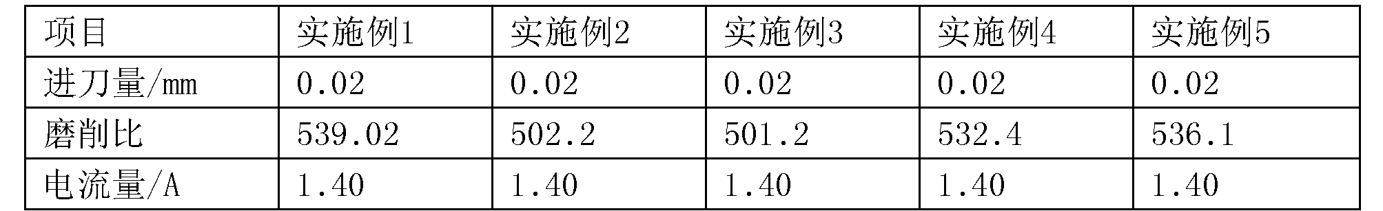 Figure CN107457712AD00091