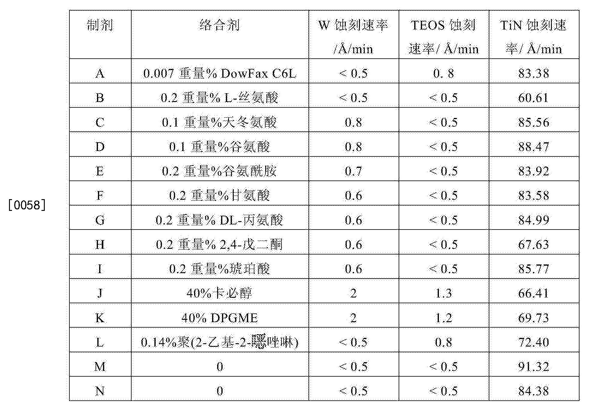 Figure CN105431506AD00161