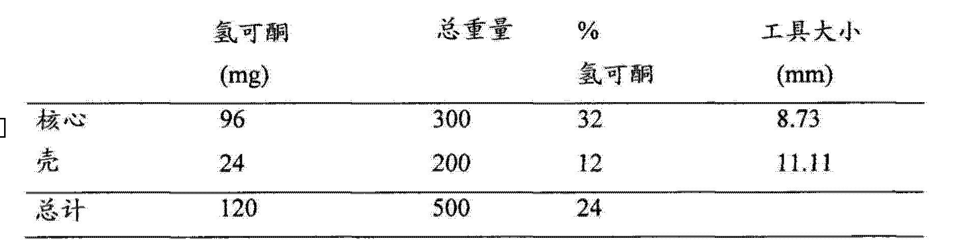 Figure CN103370058AD00352