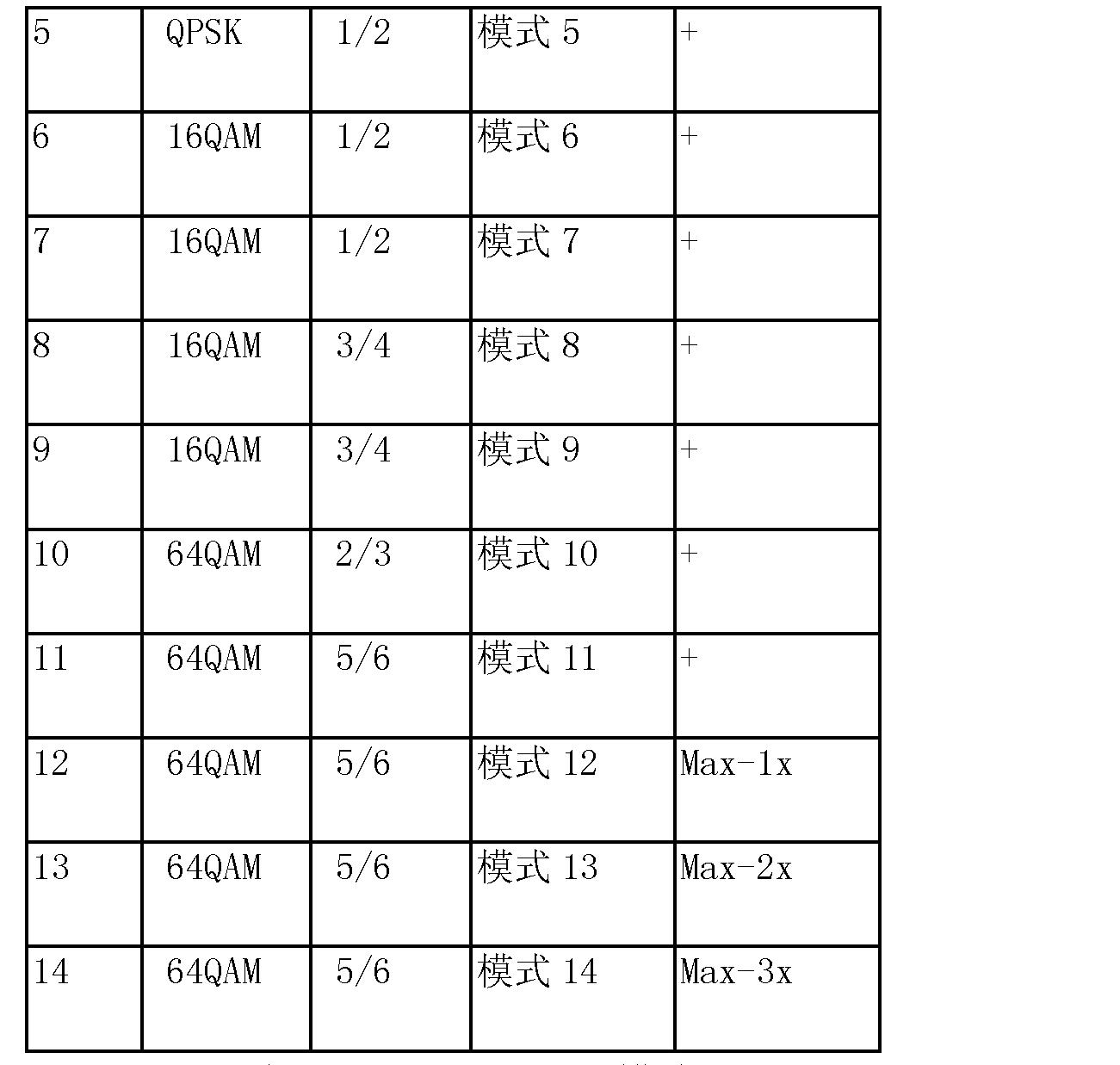 Figure CN1943152BD00081