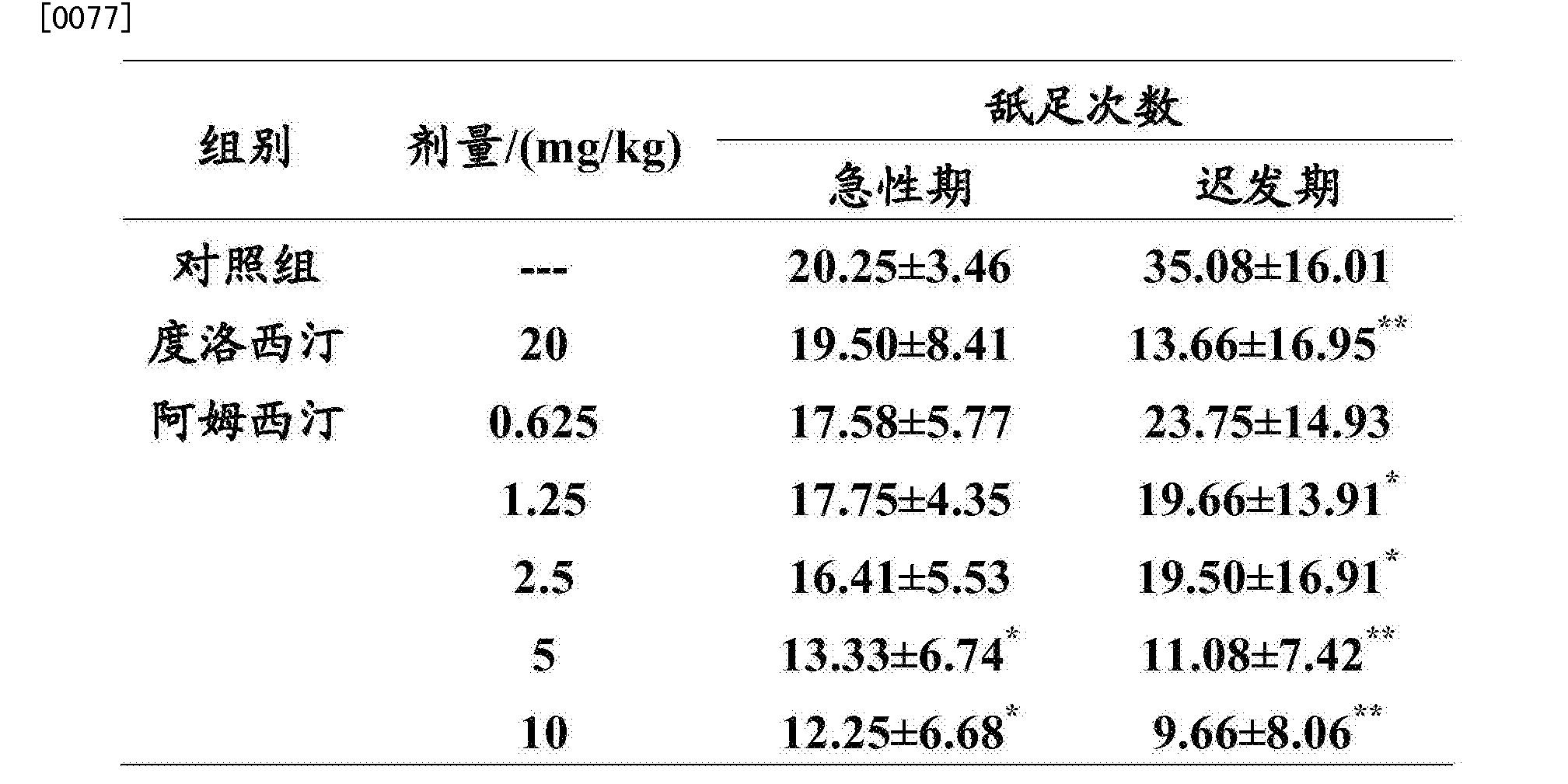 Figure CN105497020AD00081