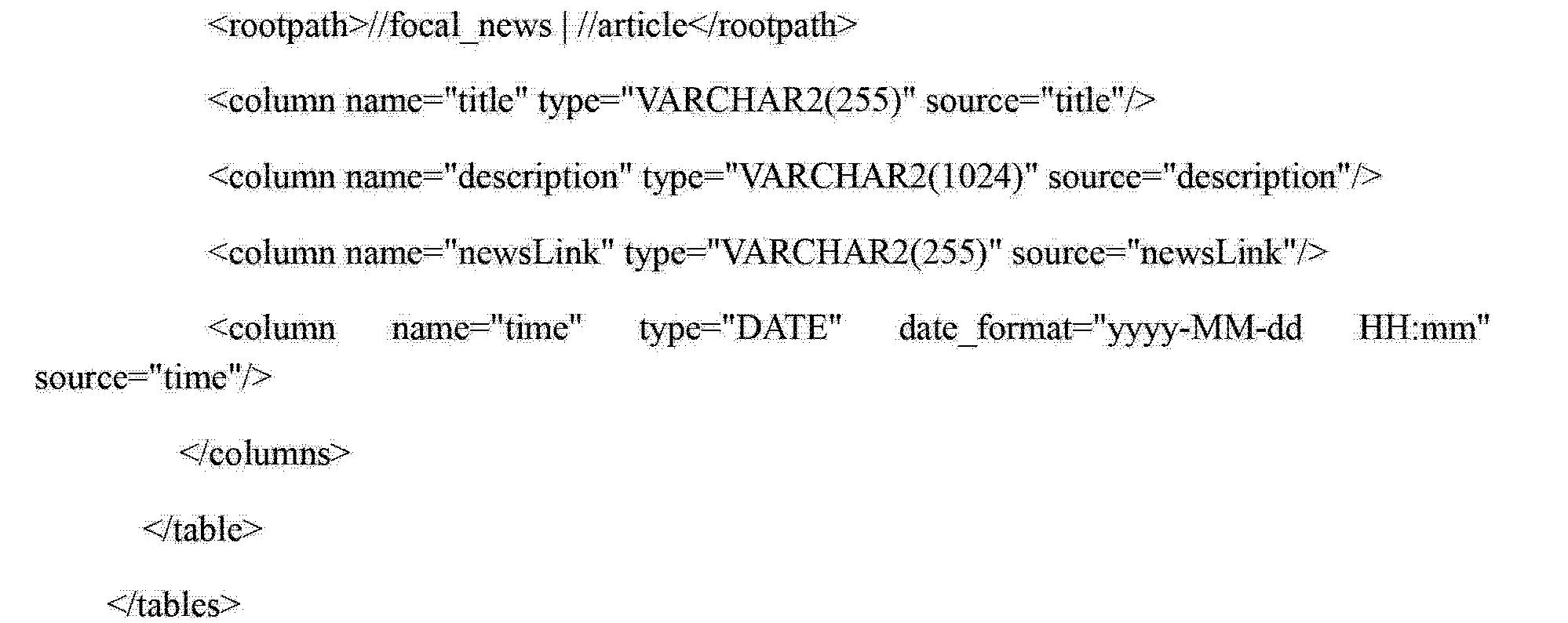 Figure CN103581123AD00231