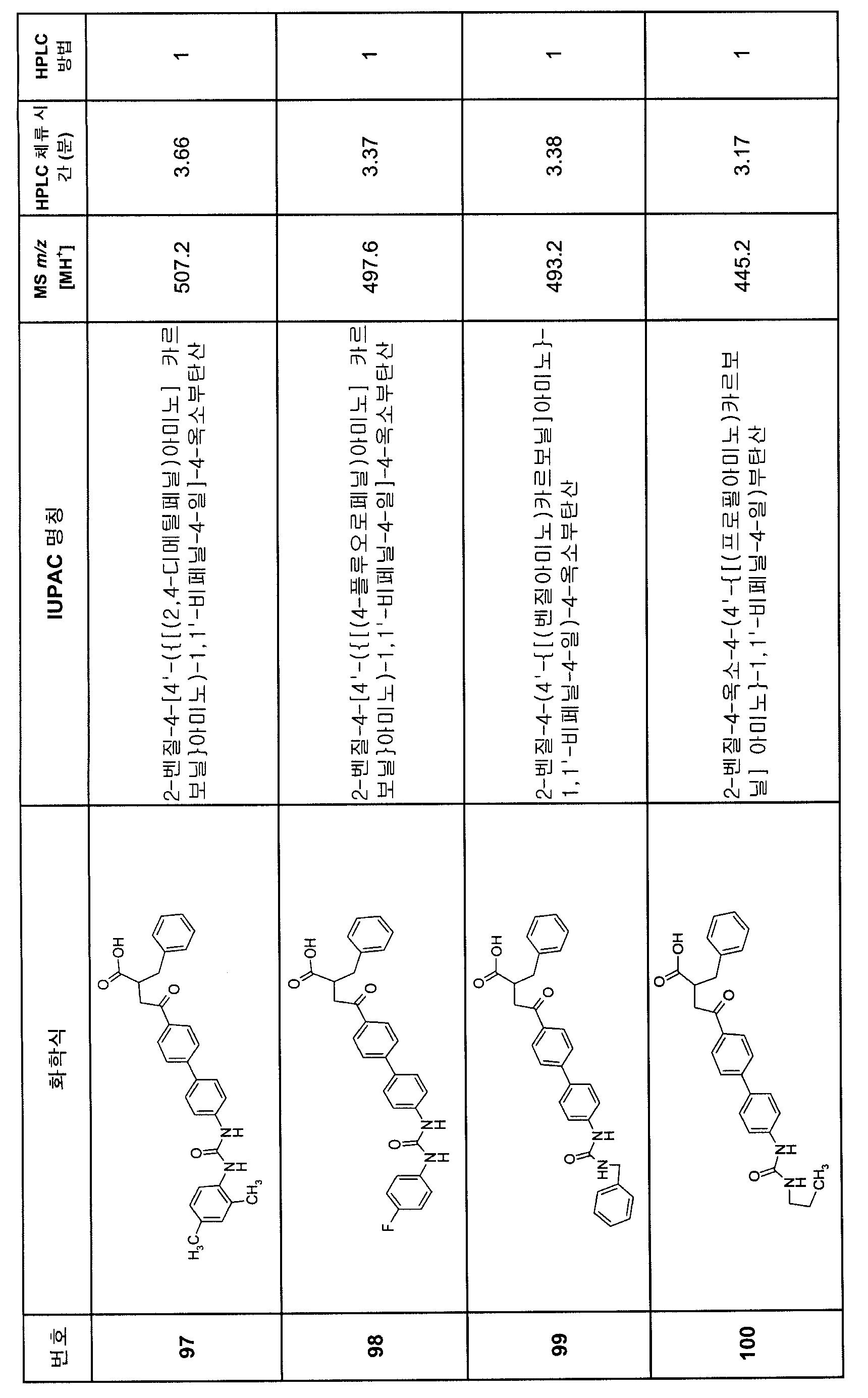 Figure 112007082249387-PCT00180