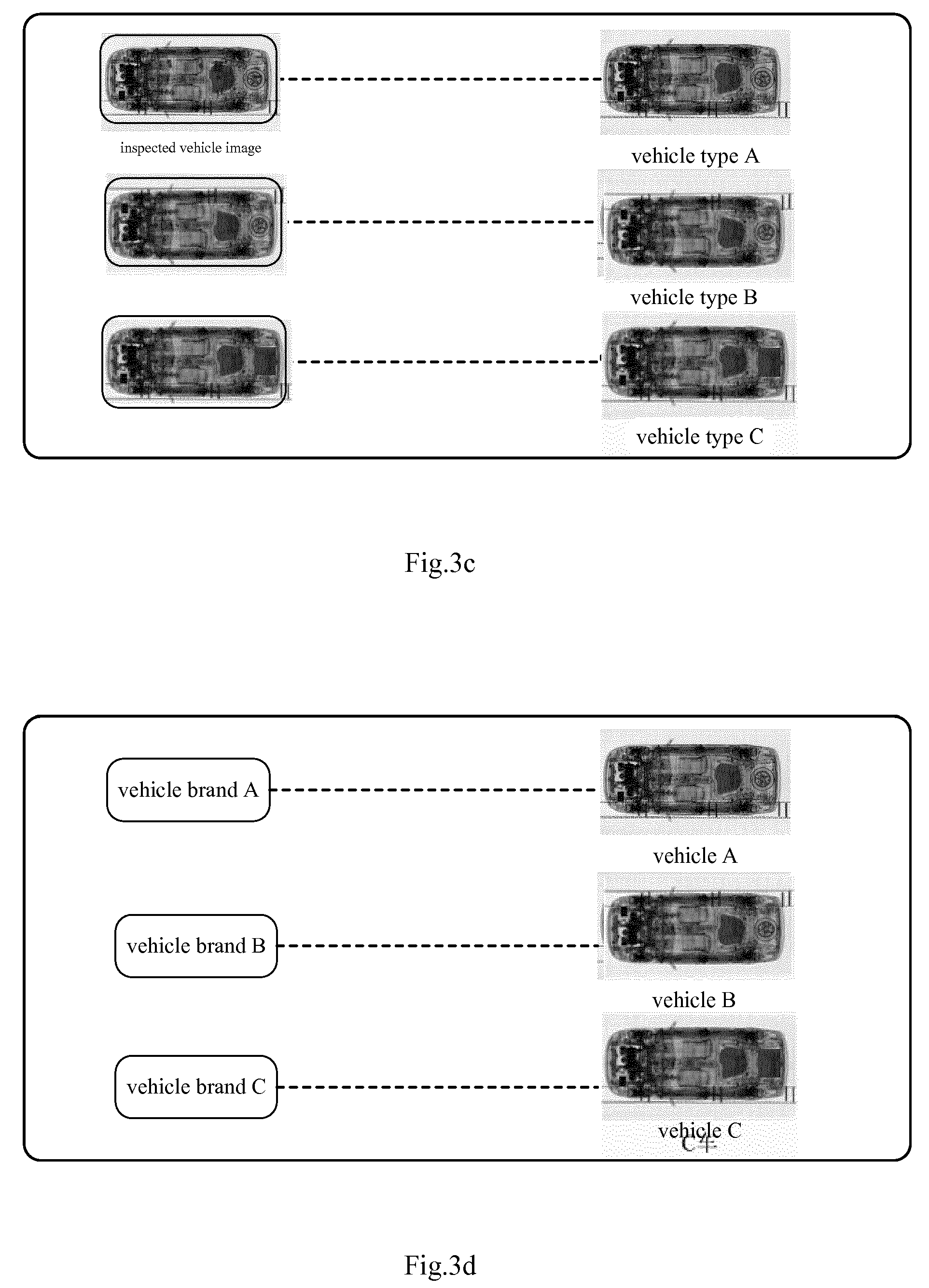 EP3035087A1 - Vehicle inspection system and method with vehicle