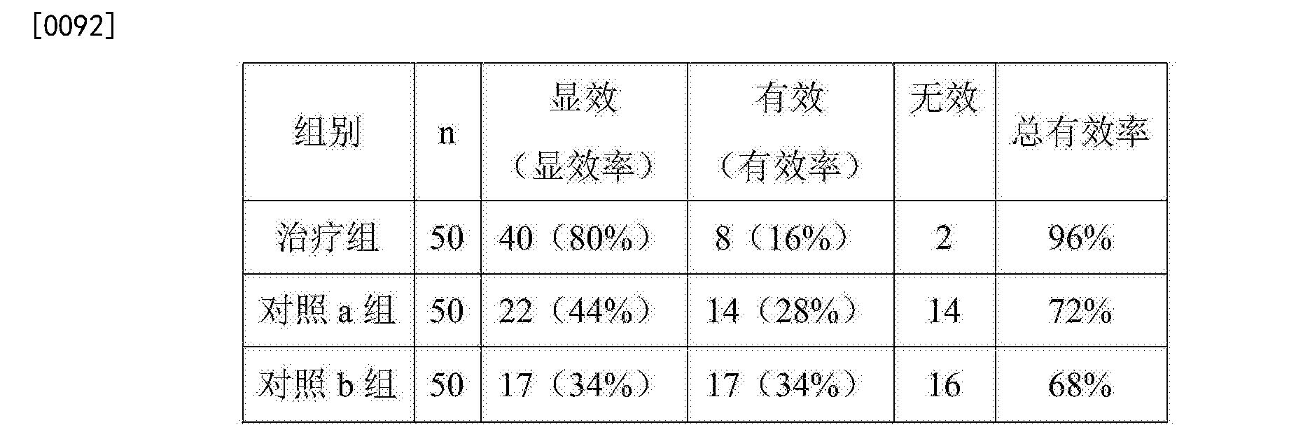 Figure CN105125807AD00081