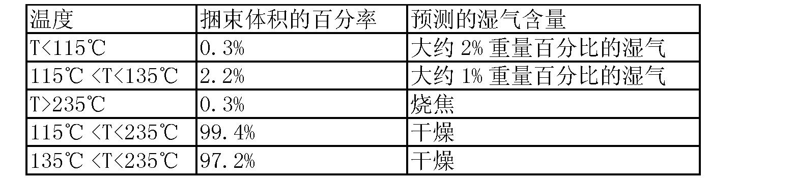 Figure CN103260838AD00491