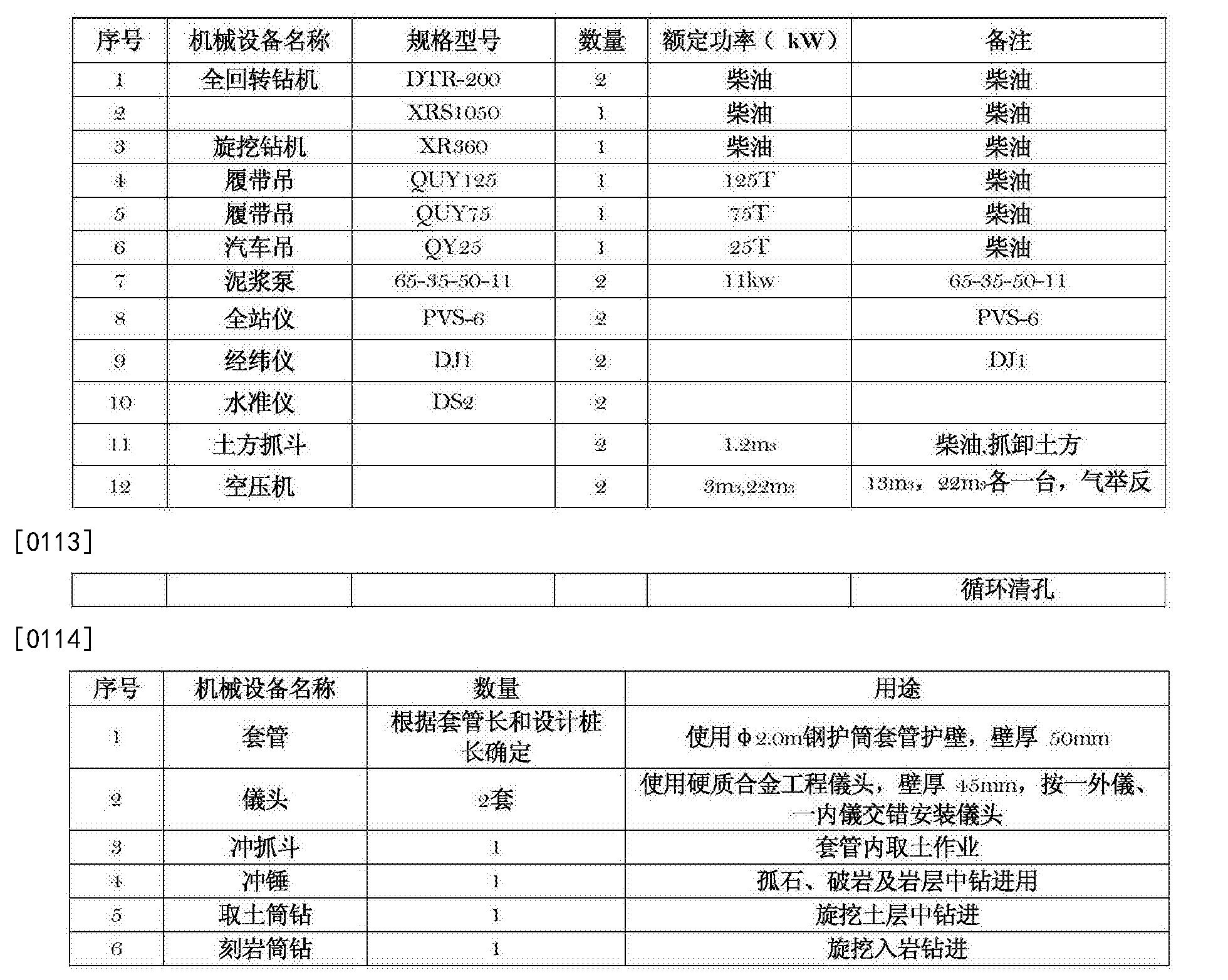 Figure CN105887813AD00091