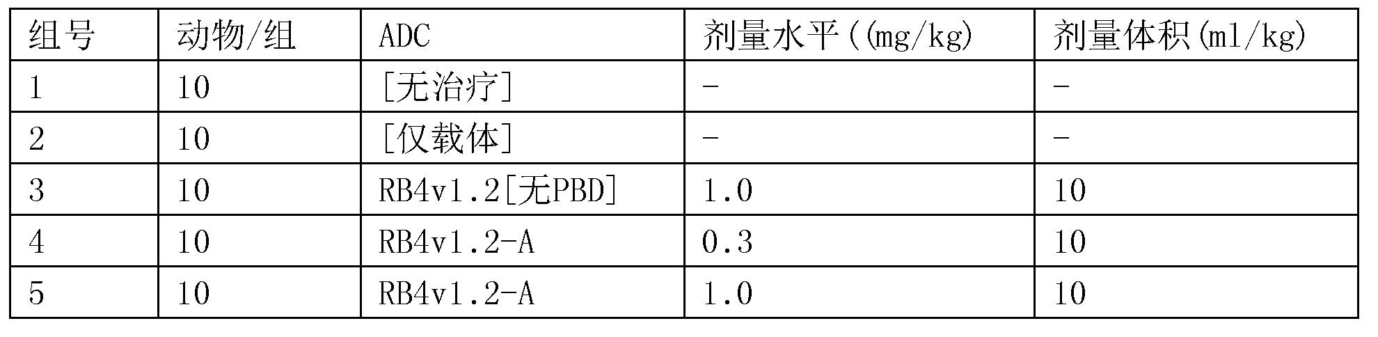 Figure CN105050661BD01224