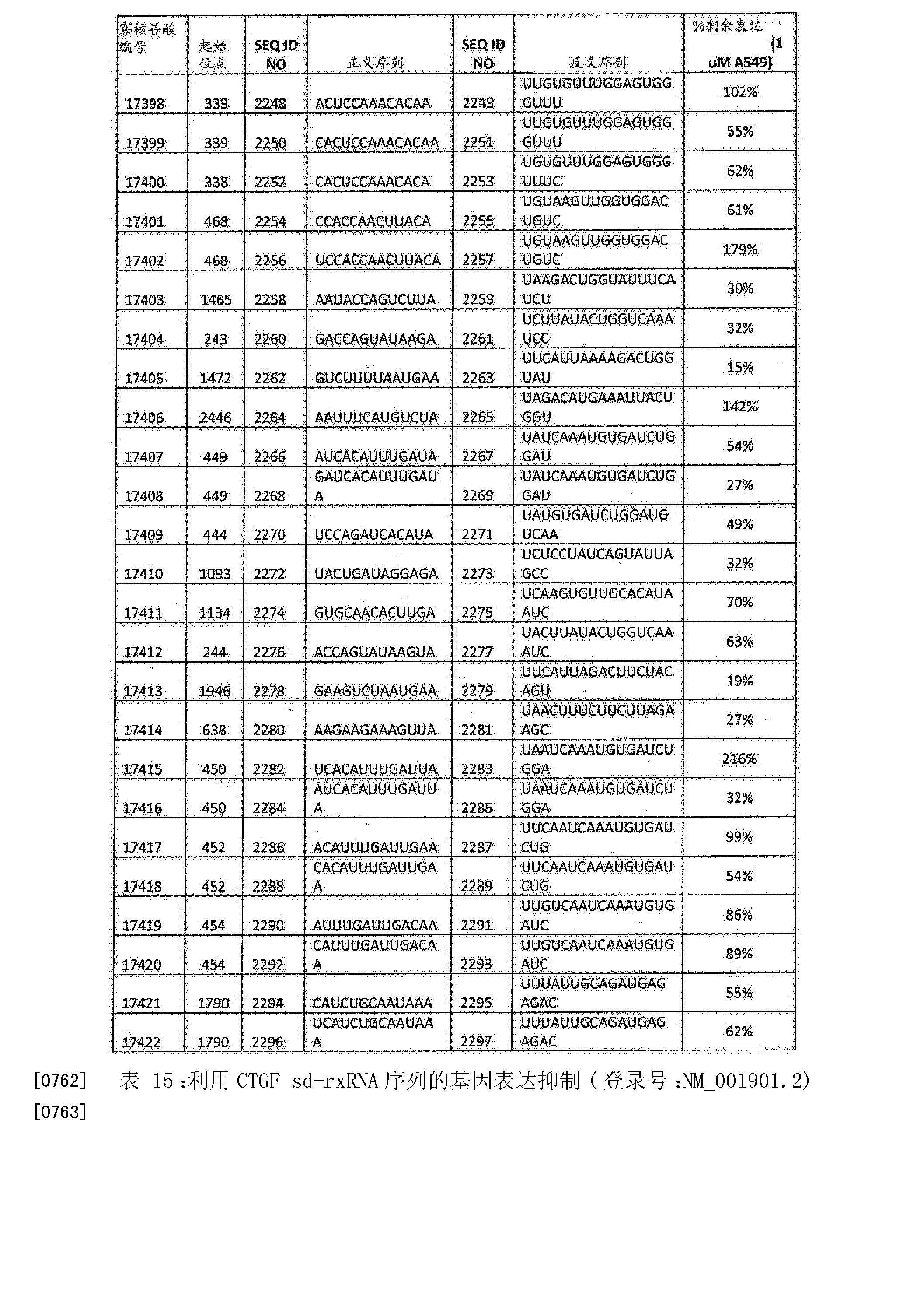 Figure CN103108642BD01551