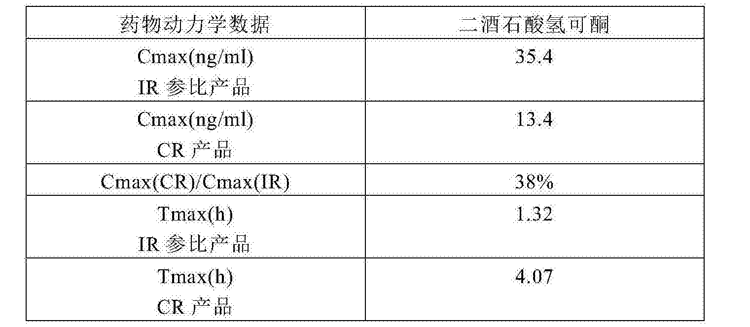Figure CN107213128AD00192