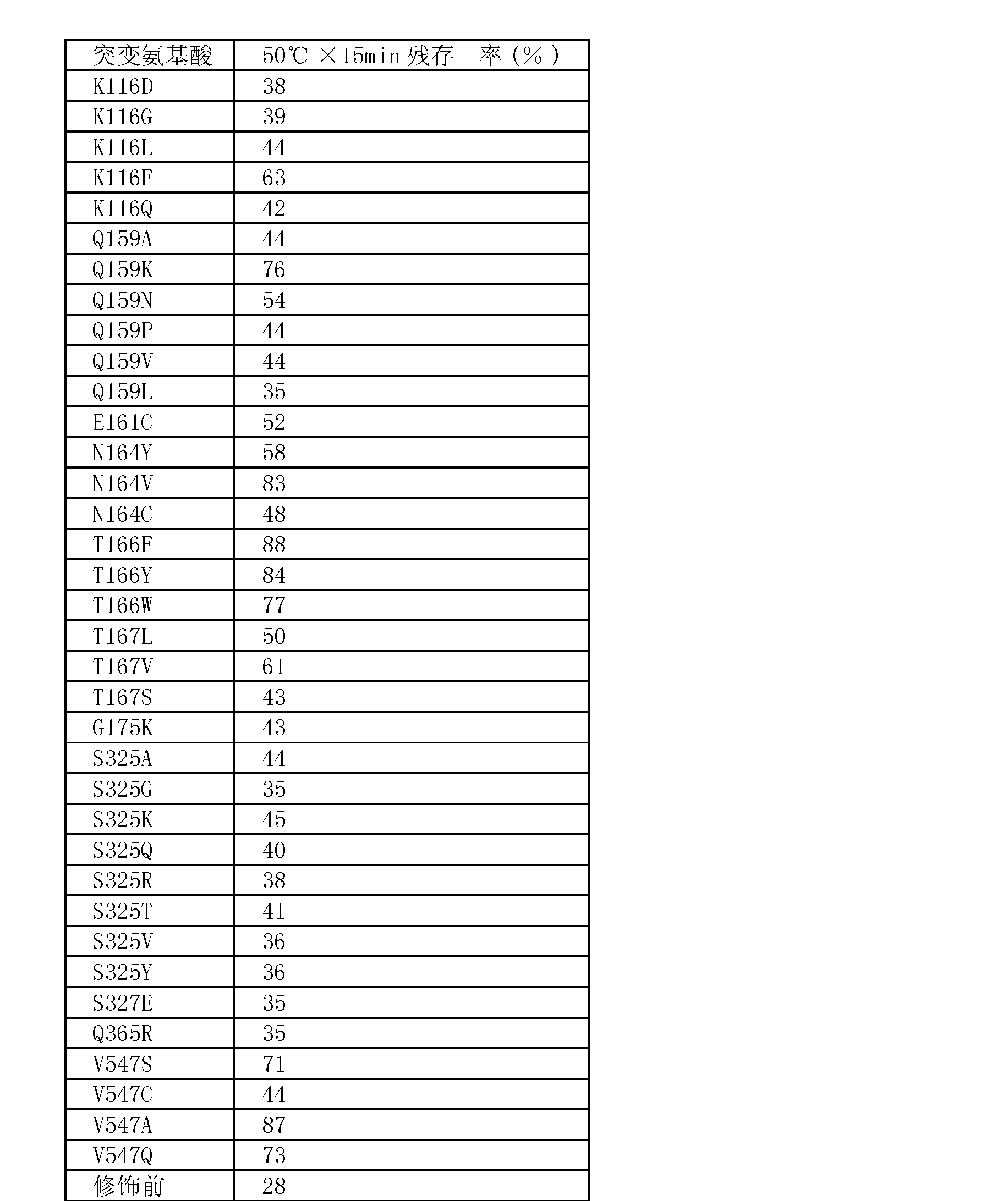 Figure CN101535476BD00251