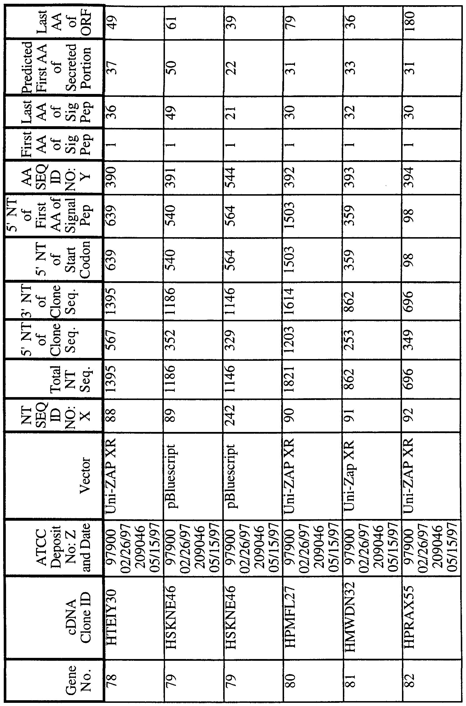 Figure imgf000138_0002