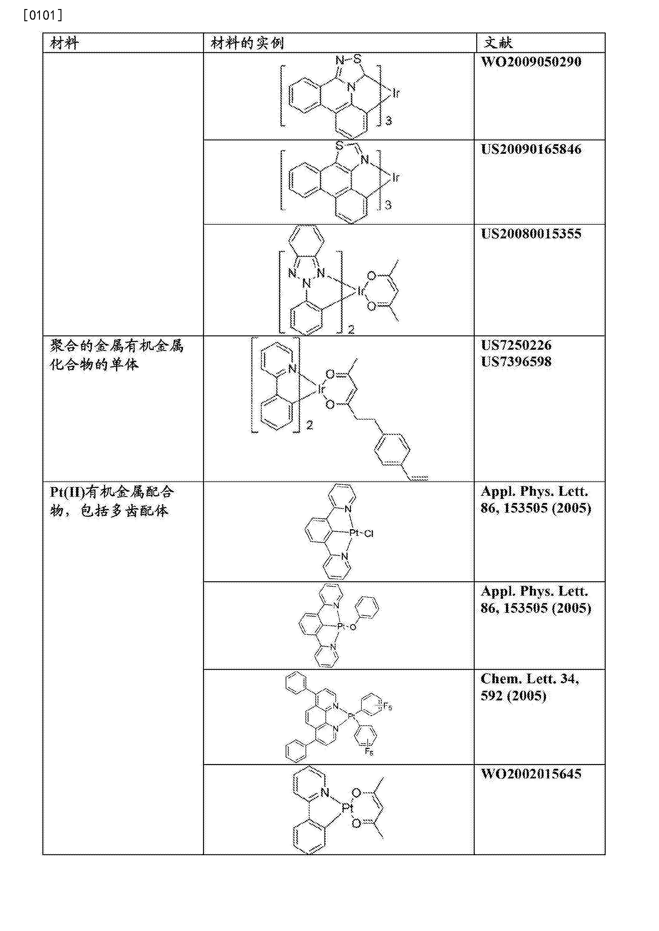 Figure CN103396455BD00401