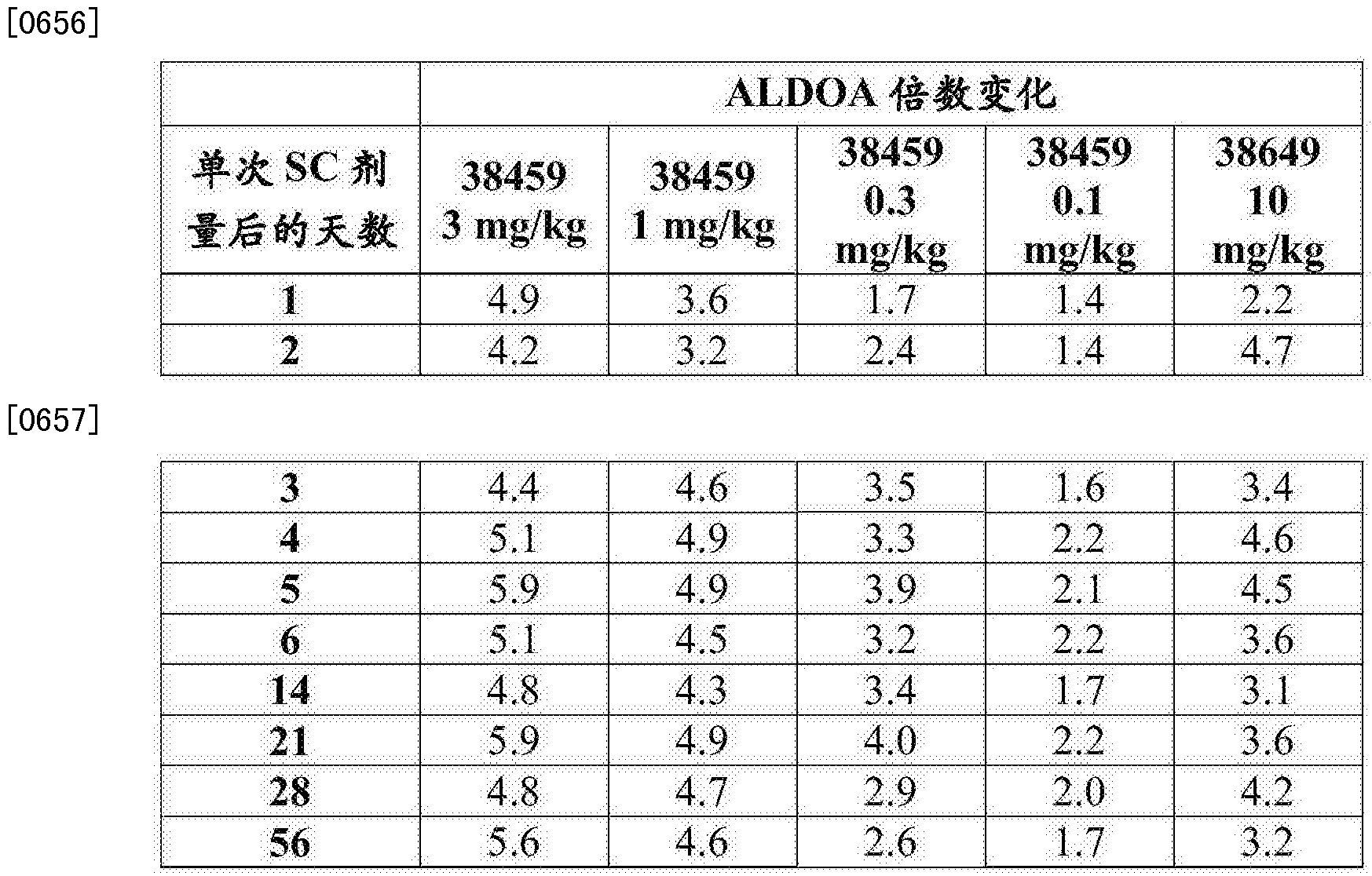 Figure CN105378080AD00751