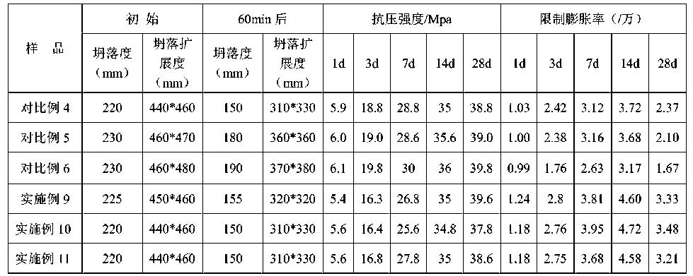Figure CN104817289AD00111