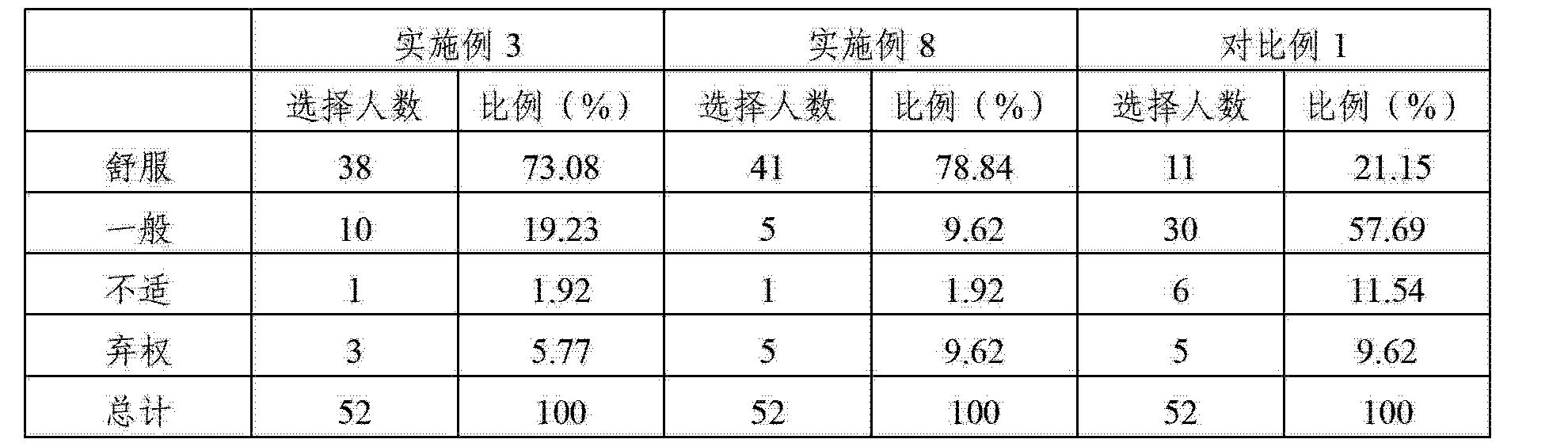 Figure CN102697830BD00102