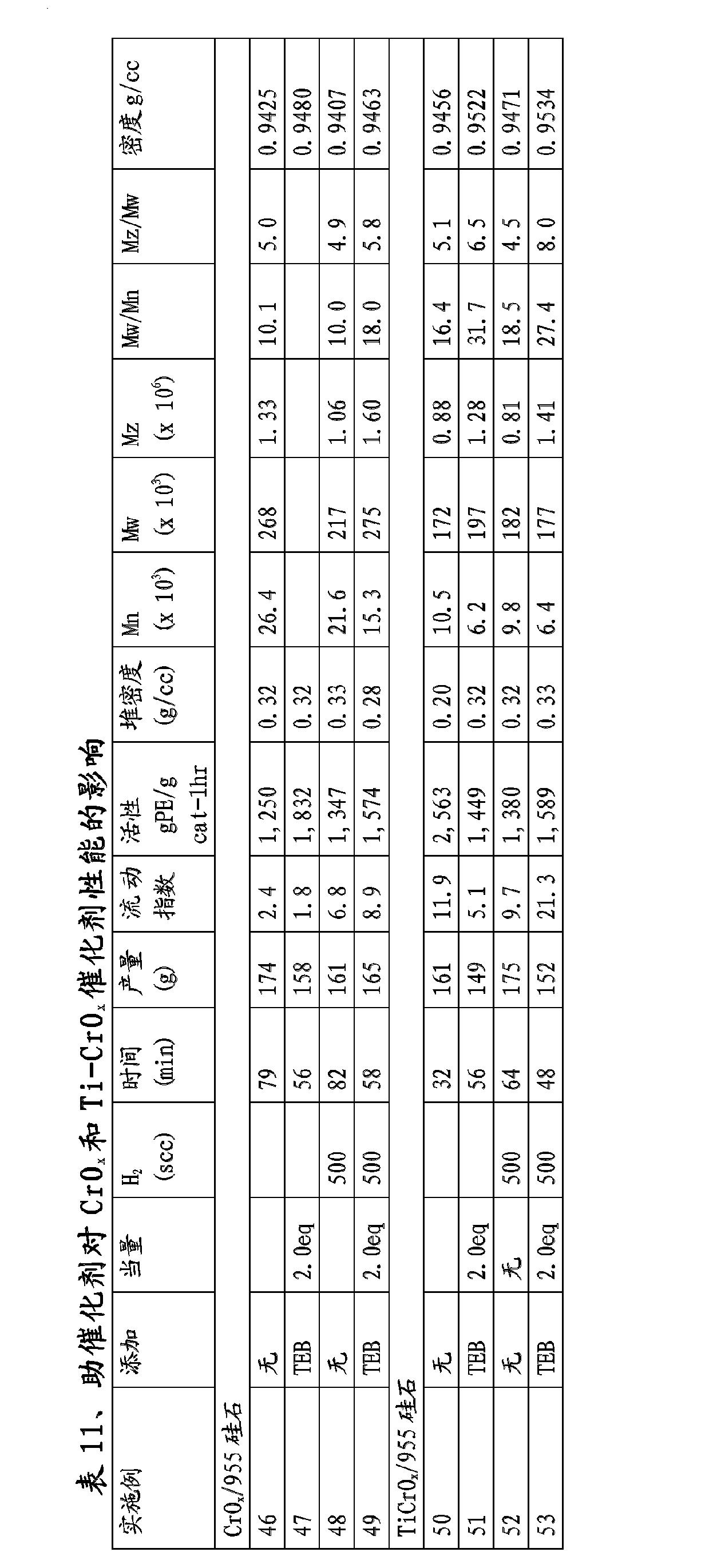 Figure CN102070737BD00281