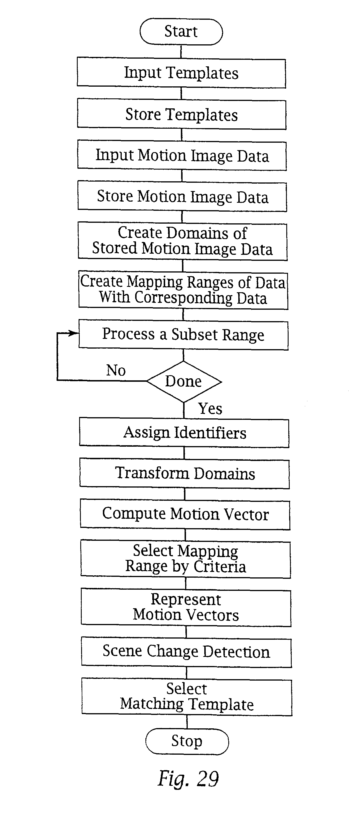 US8369967B2 - Alarm system controller and a method for controlling
