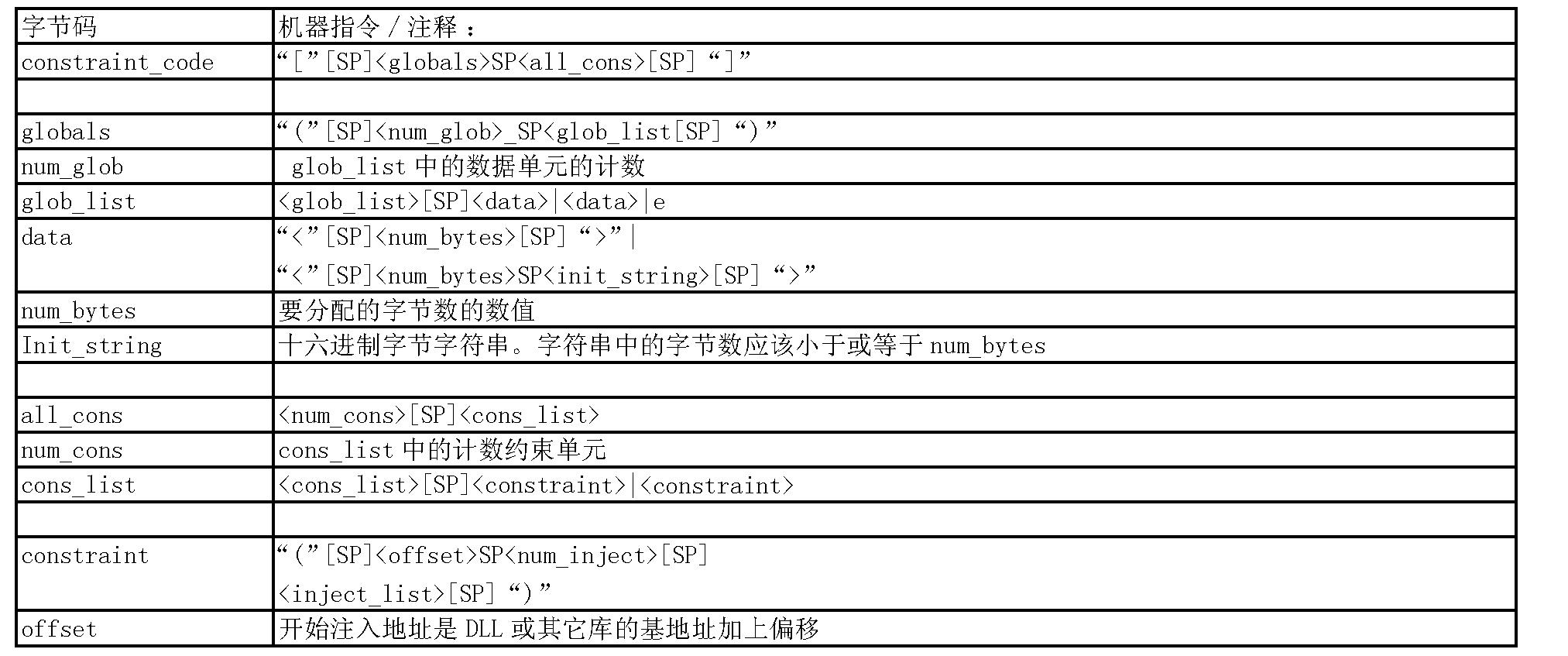 Figure CN101278260BD00191