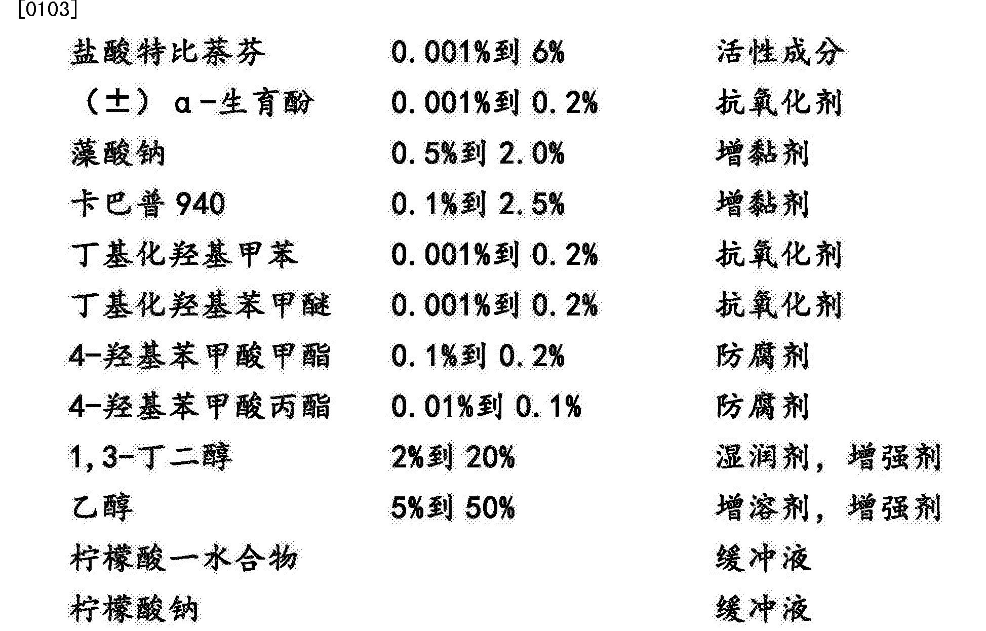 Figure CN105125529AD00171