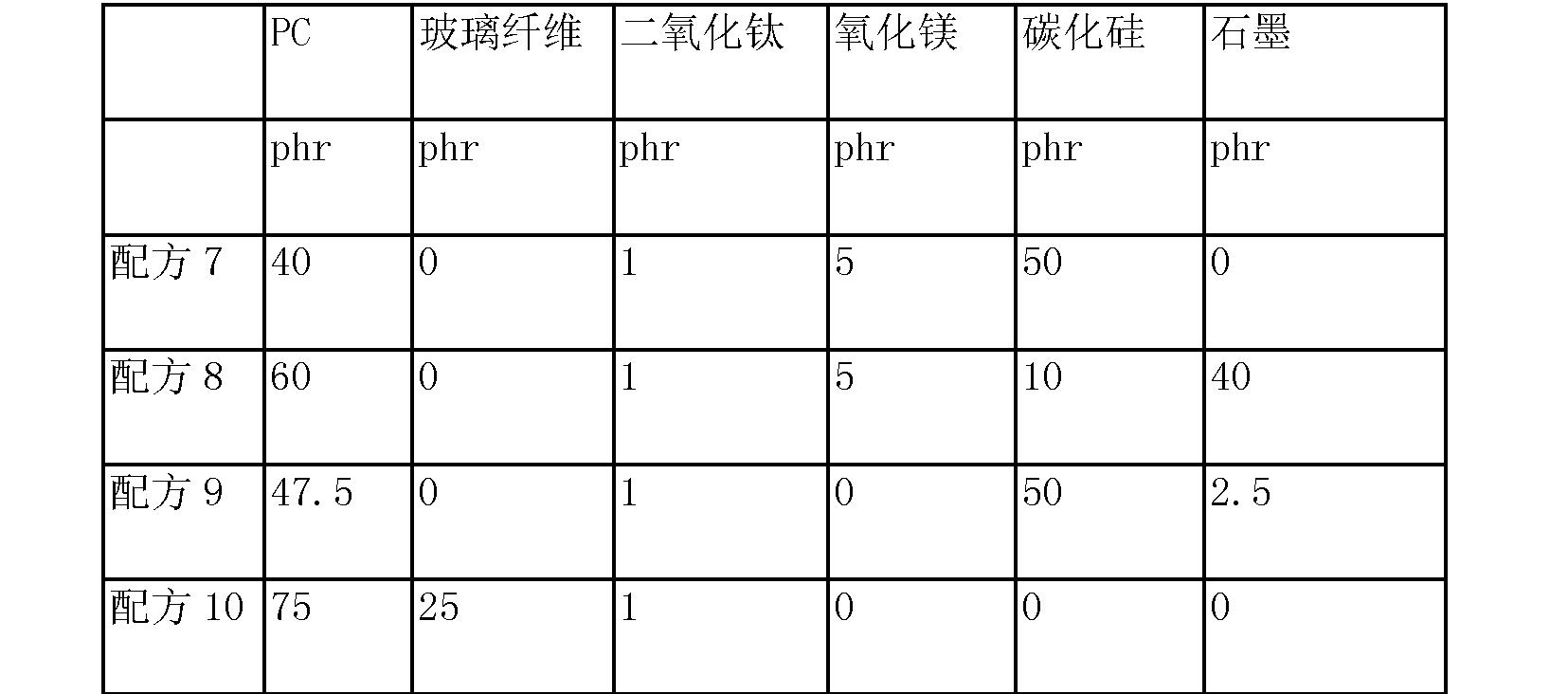 Figure CN203641950UD00071