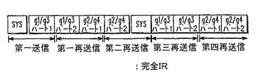 JP2005528058A - 自動再送要求(...