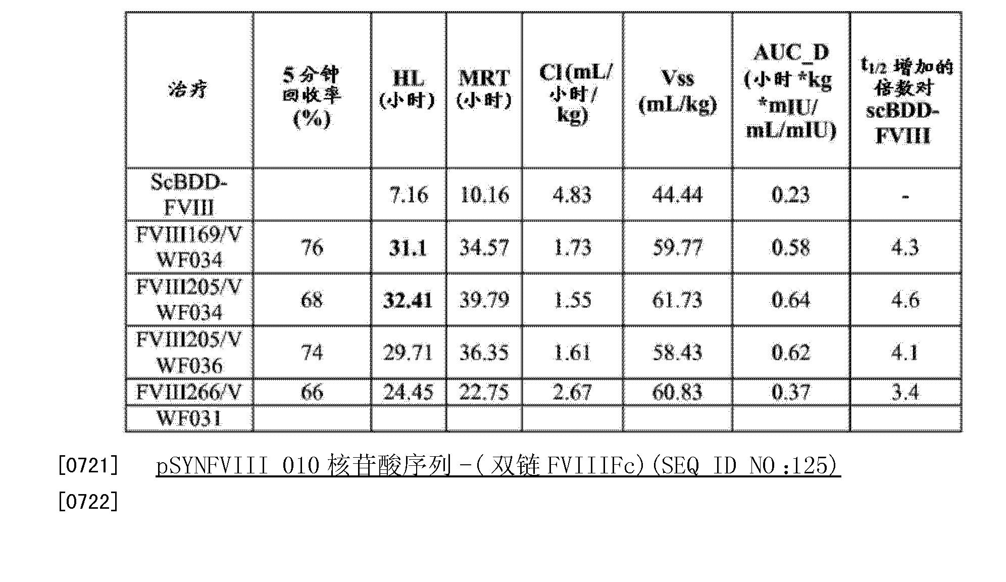 Figure CN104661674AD01431