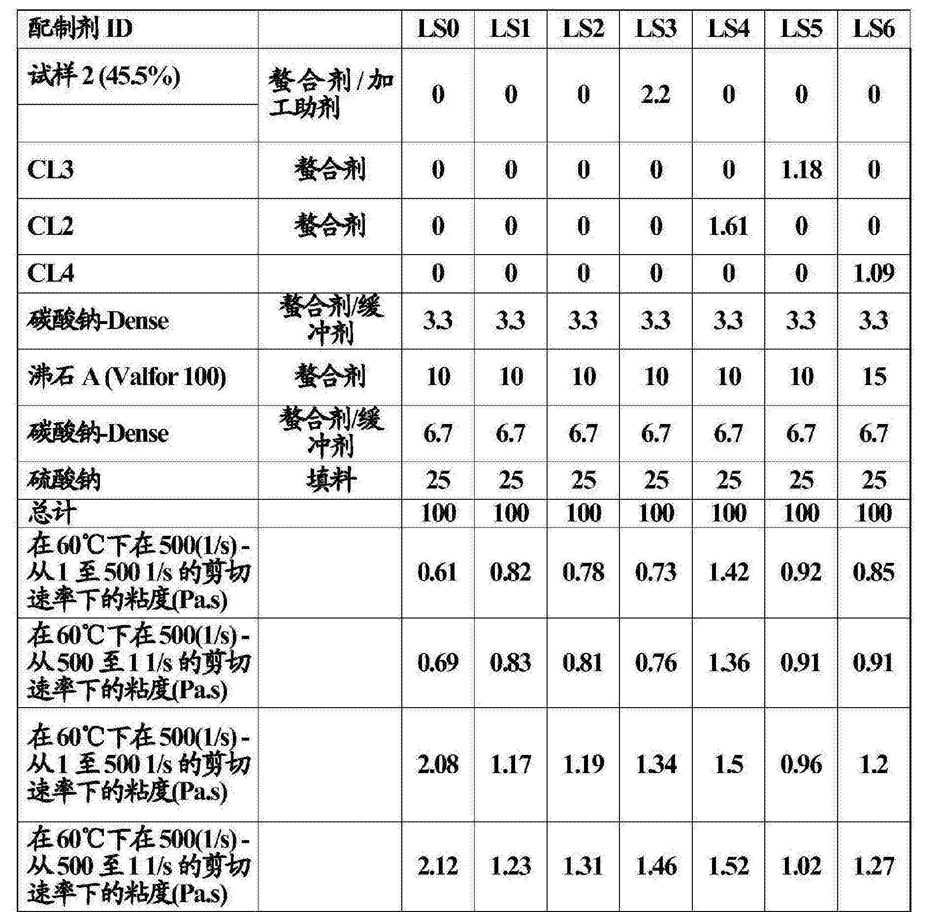 Figure CN106574018AD00421