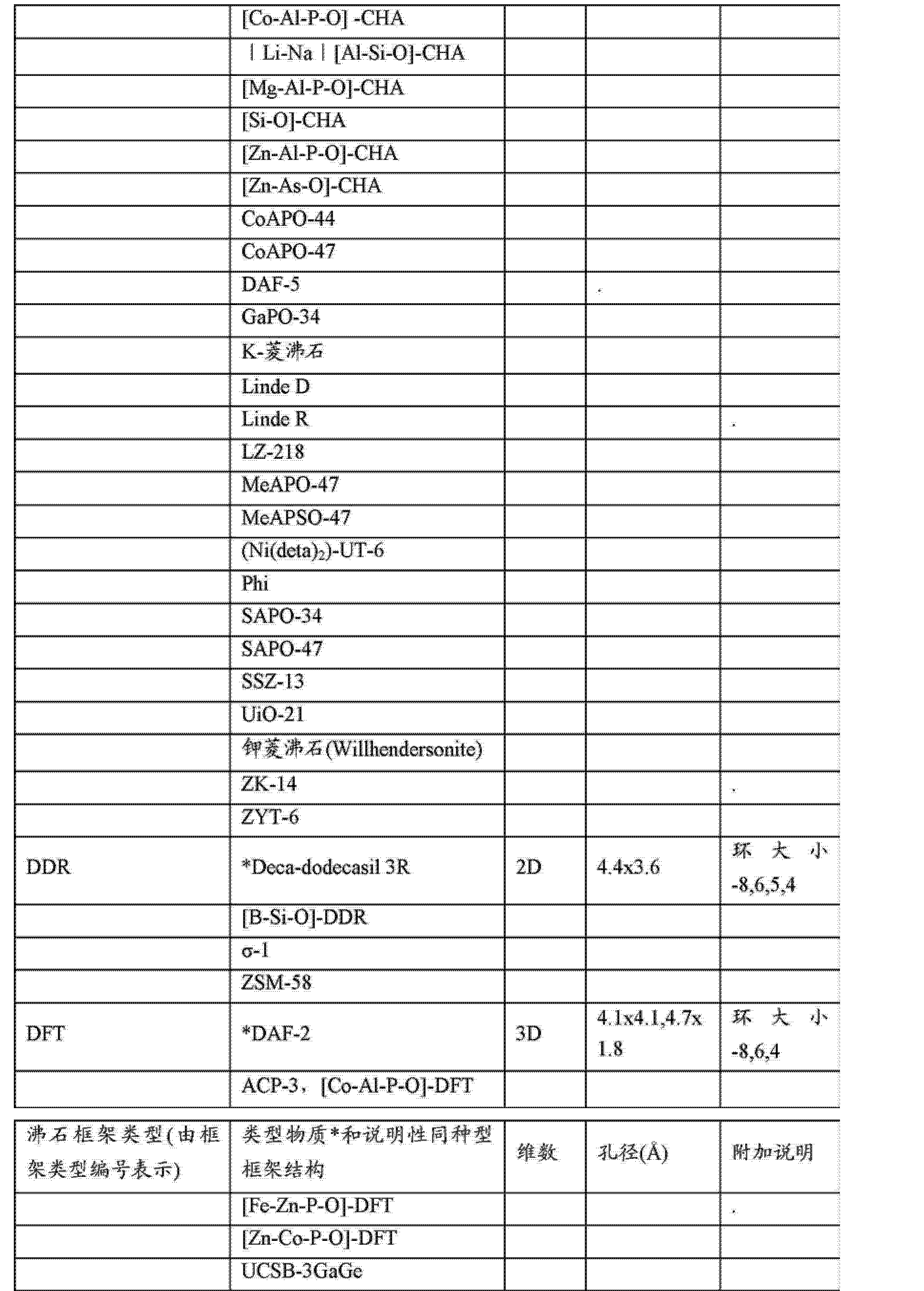 Figure CN102974390AD00121