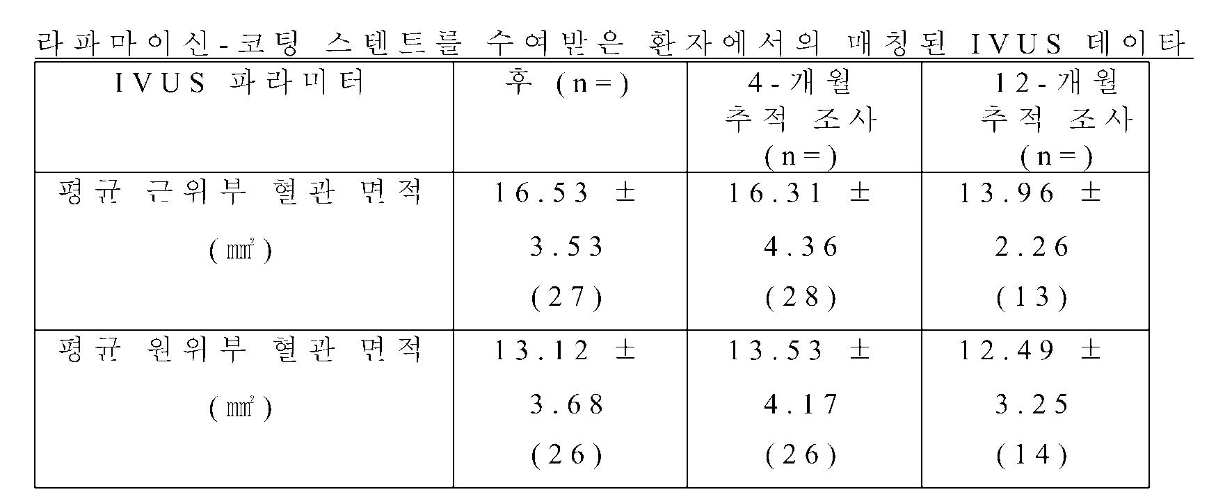 Figure 112010044365872-pat00002