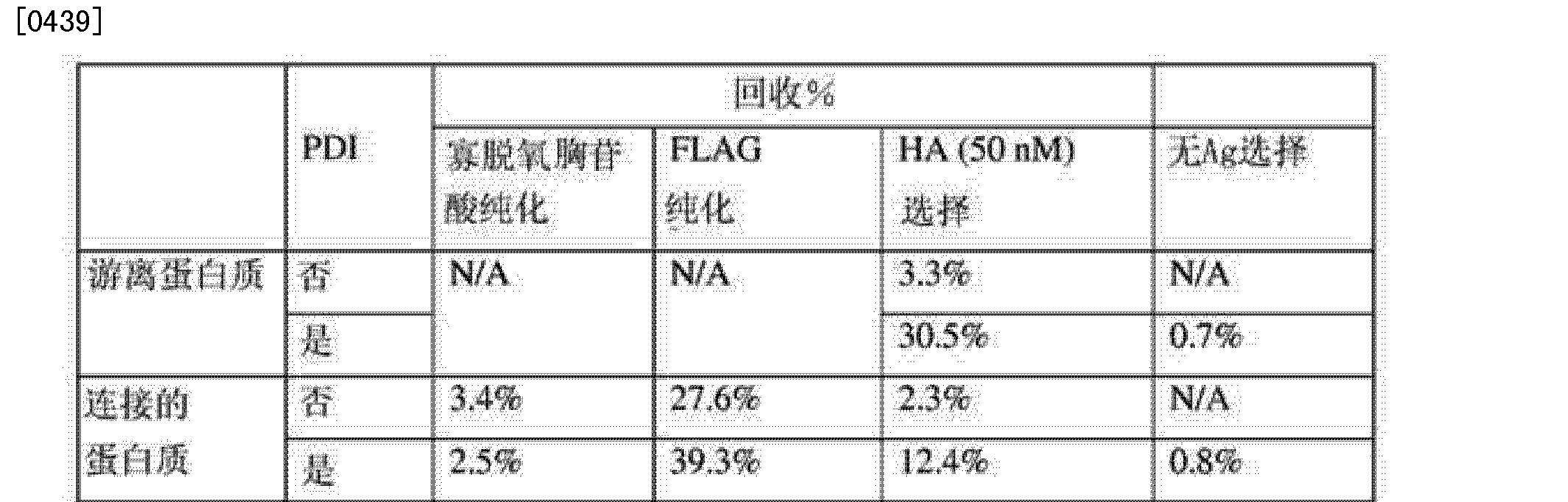 Figure CN102227638BD00393