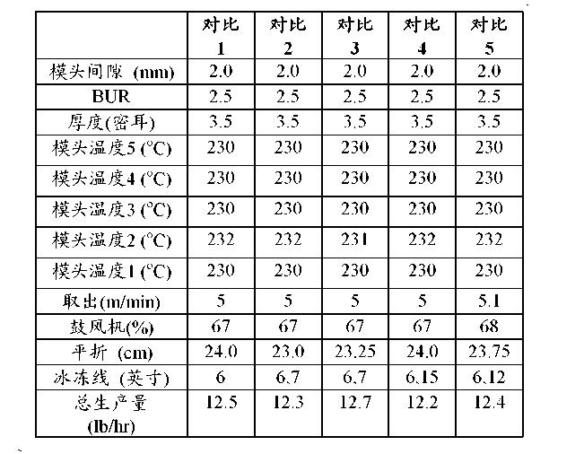 Figure CN102712794BD00261