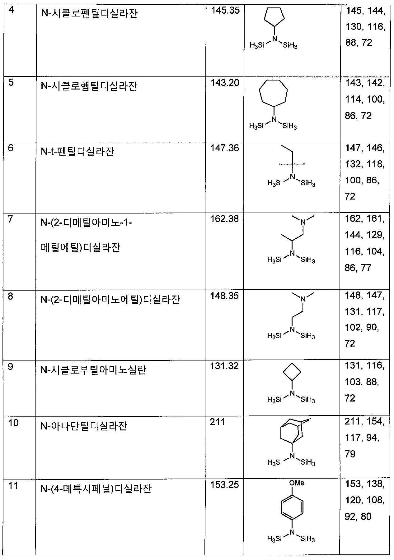 Figure 112012041825423-pat00028