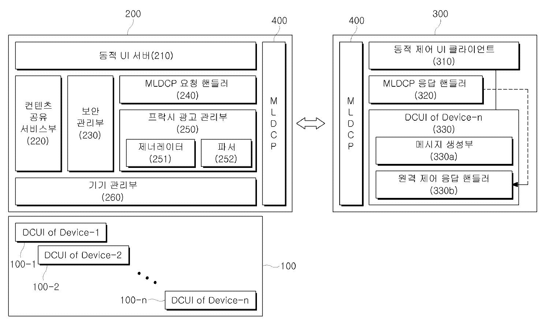 Figure R1020070130236