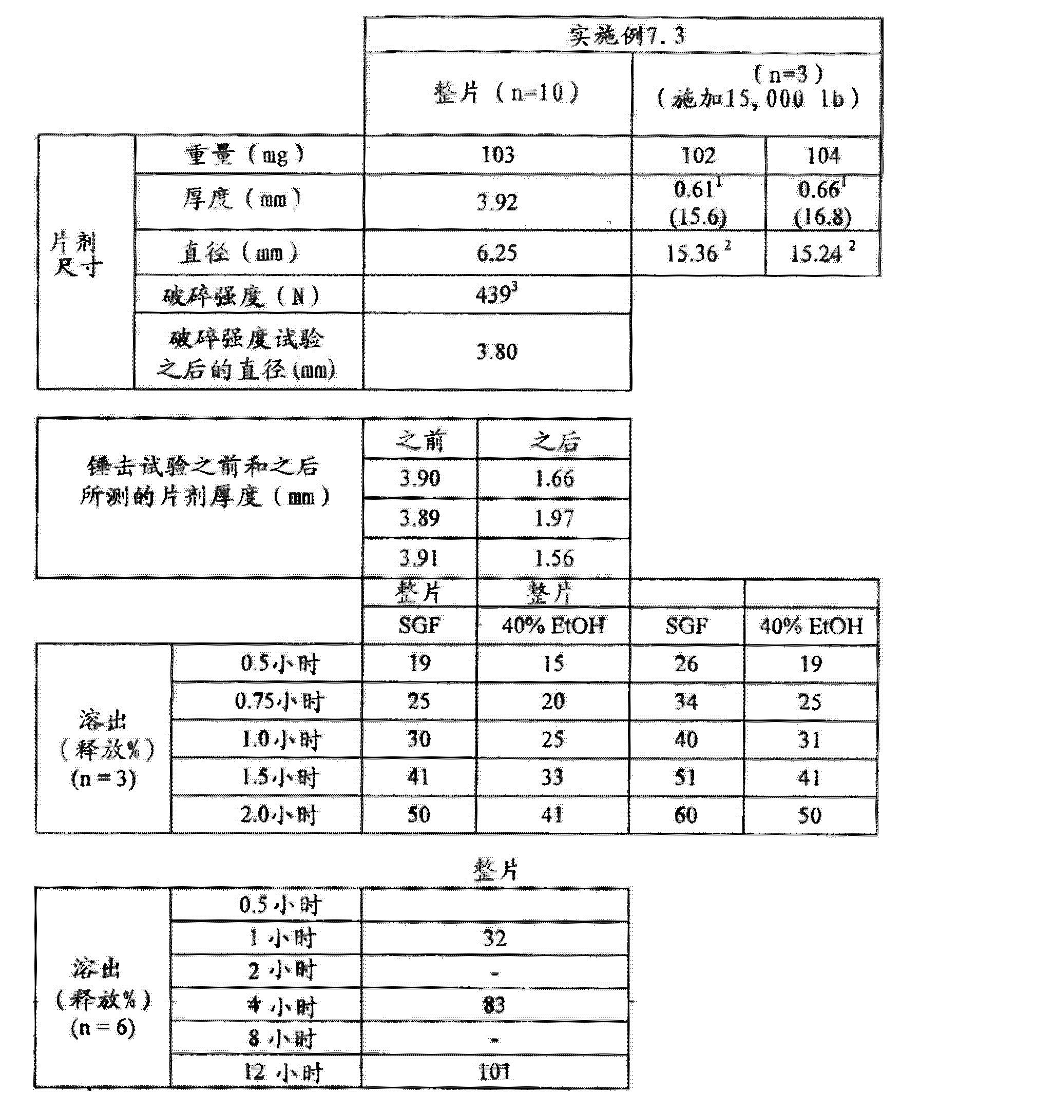 Figure CN102688241AD00711