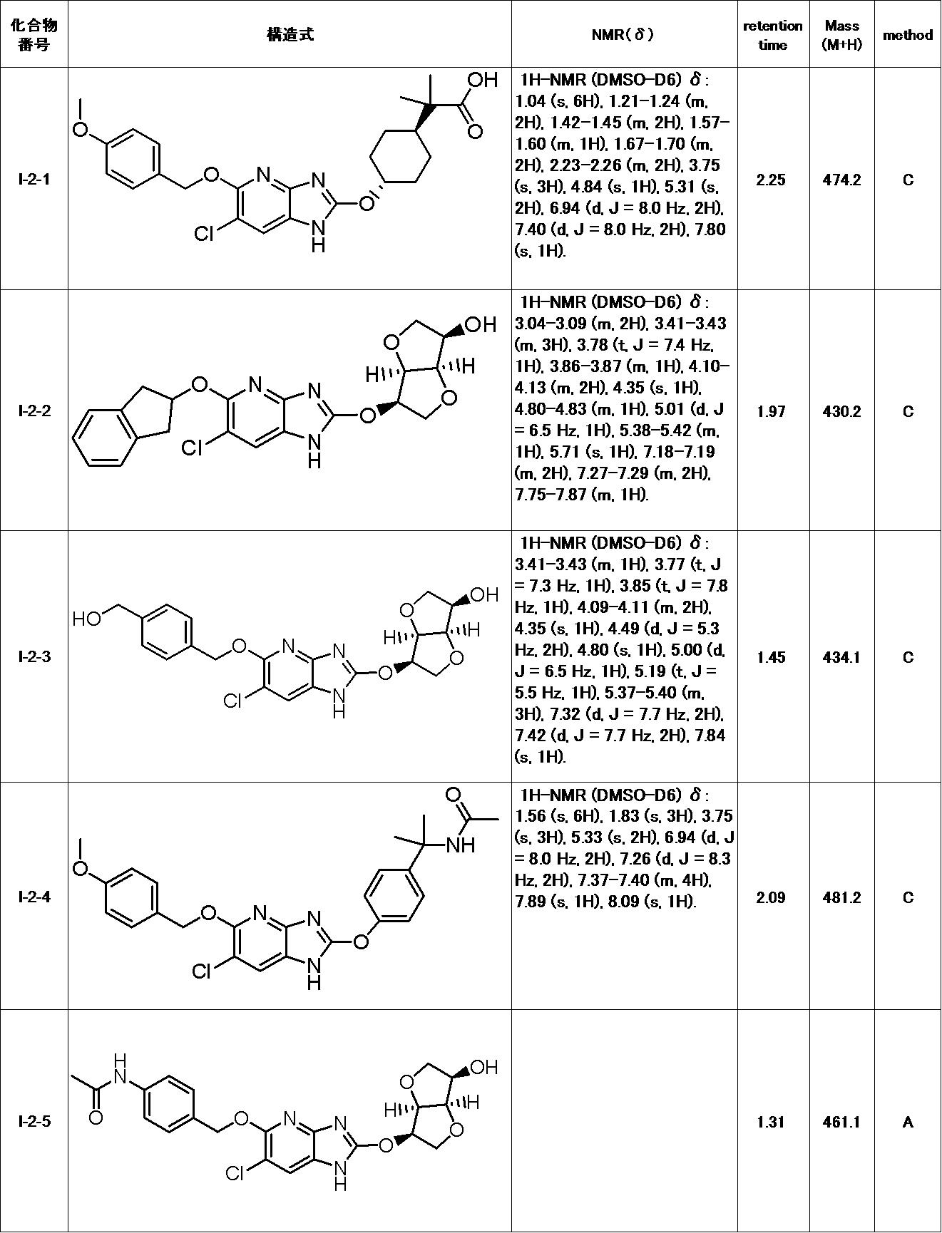 WO2014175330A1 - Ampk活性化作...